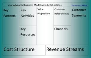 Custom Business Model Canvas